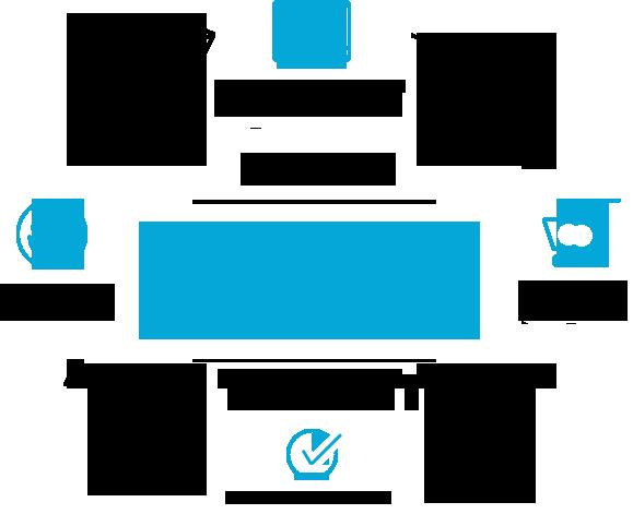 partnerturundus